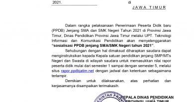 INFO PPDB TINGKAT SMA-SMK TAHUN 2021